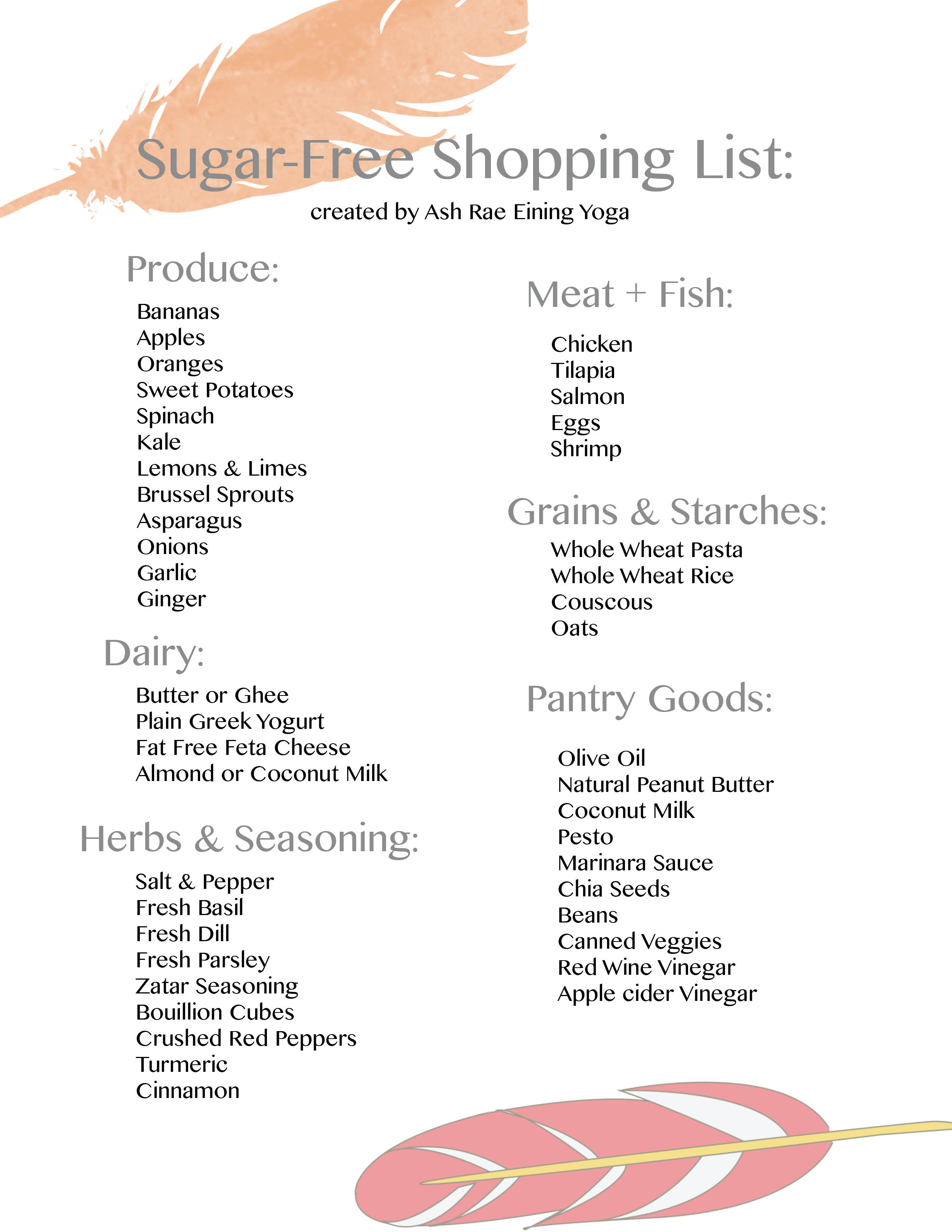 Sugar Free Shopping List