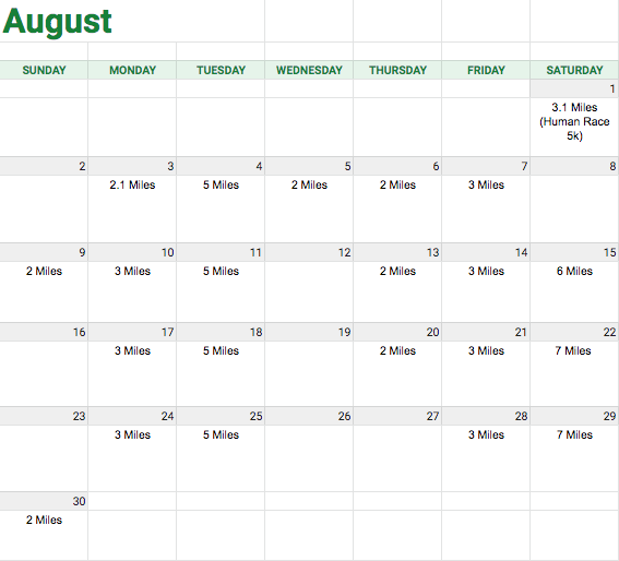 August Run Plan
